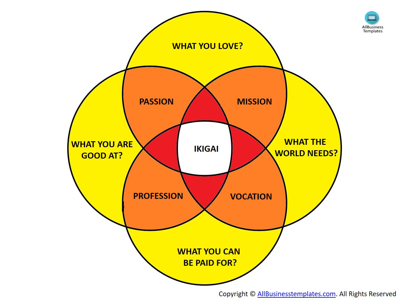 Ikigai Worksheets Ikigai Chart Exercise Sheets