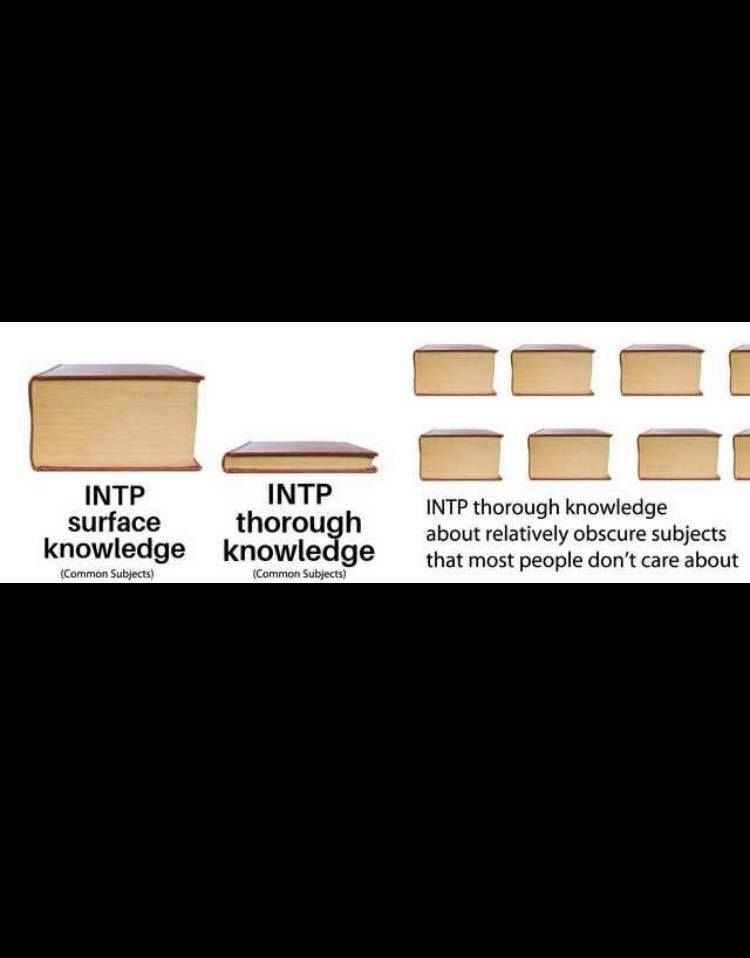 Pin By Allen On Mbti In 2021 Mbti Intp Intp Personality Type