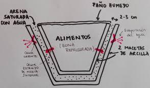 Tanque Septico Para Que Sirve Tanque Septico Pozos De Agua