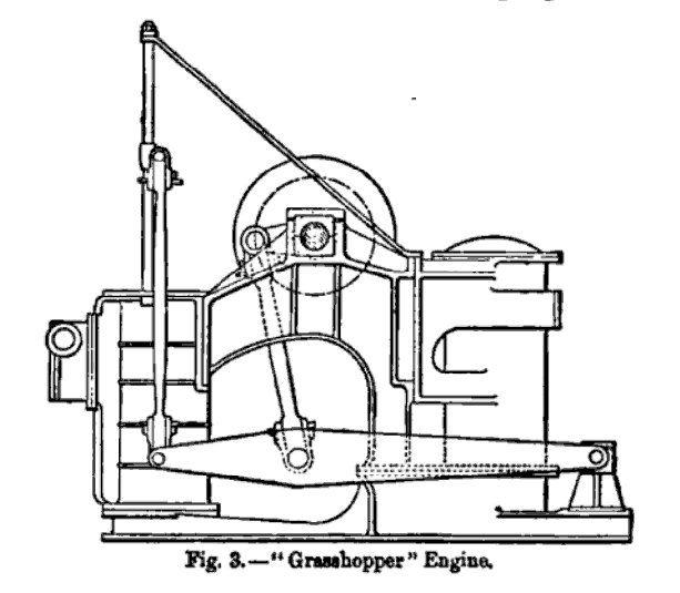 marine grasshopper engine - marine steam engine