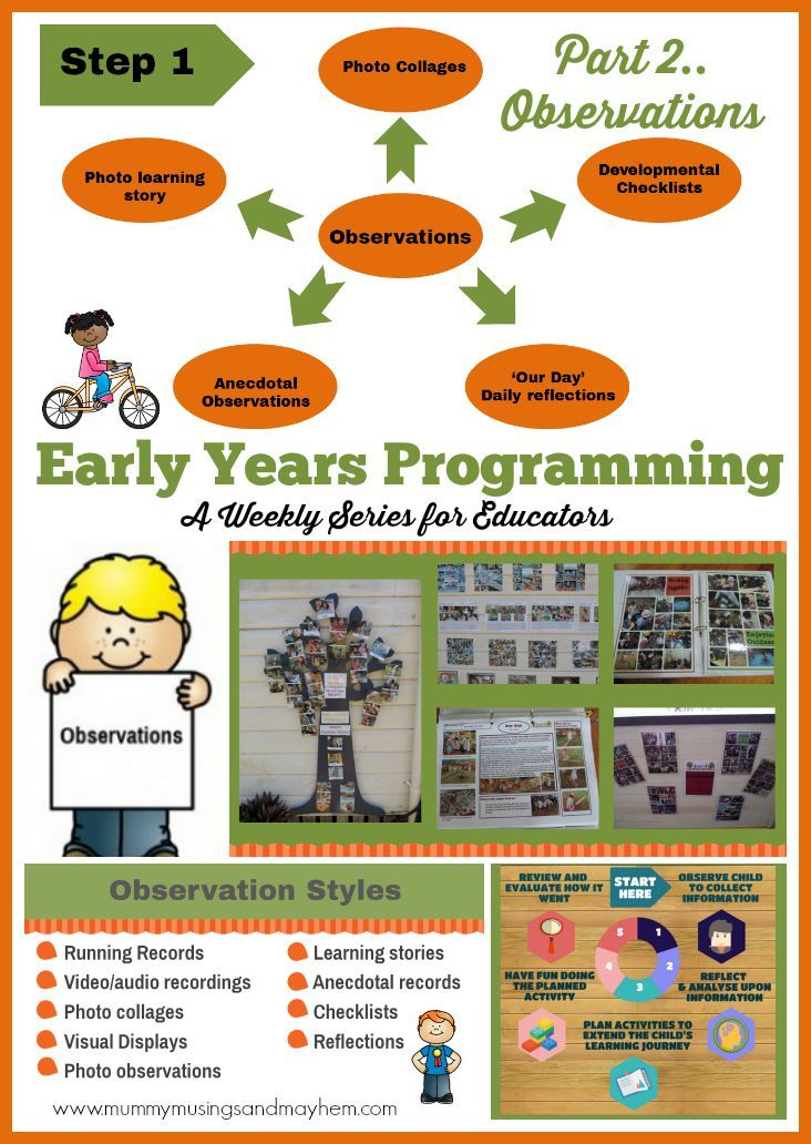 Early Learning Coalition Of Polk County: Early Childhood Programming Series For Educators And ECE