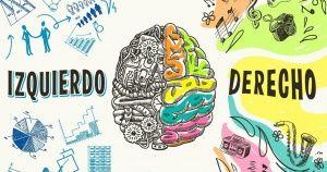 Test: ¿Qué hemisferio cerebral domina tuvida?