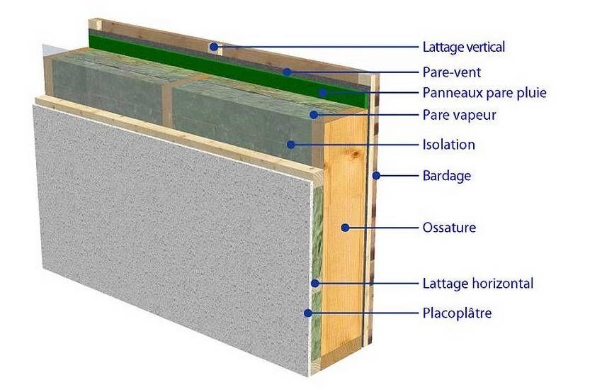 isolation maison passive recherche google isolatie van daken en muren pinterest. Black Bedroom Furniture Sets. Home Design Ideas