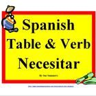 Spanish Table and Verb Necesitar Sentences and Vocabulary IDs - 10 English to Spanish sentences containing table vocabulary and 11 clip art images to identify.