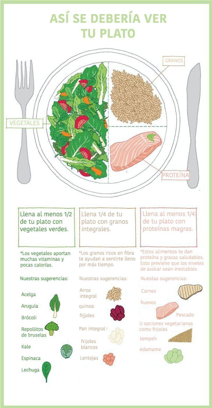 dieta para educarse a ingerir saludable