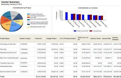 Construction Contract Management Projectmates Construction