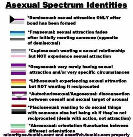 Aromantic greysexual
