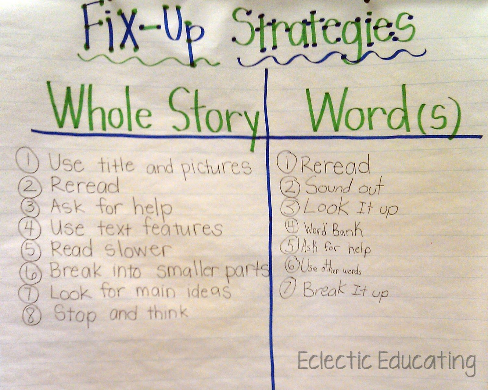 Fix Up Strategies From Ecclectic Educating I Love Her