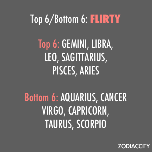 Flirty zodiac Signs. Aries Pisces