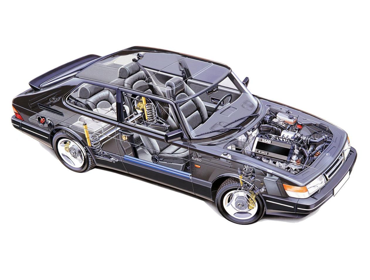 1989 saab 900 engine diagram complete wiring diagrams u2022 rh oldorchardfarm co