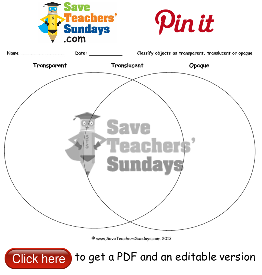 790f4f0186feb686963c10f82487950c classify objects as transparent, translucent or opaque venn diagram