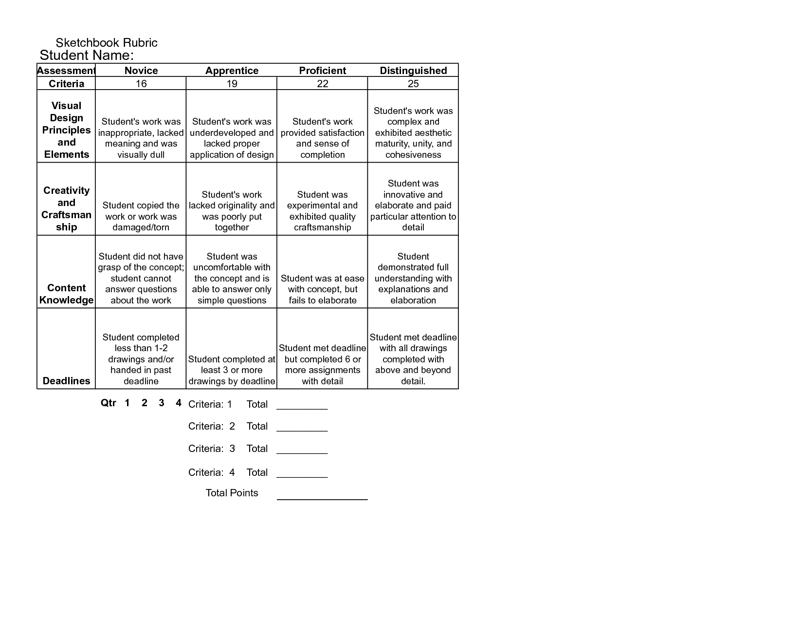 Scope Of Work Template  Assessments