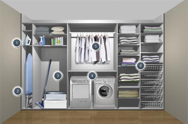 Bedwelming Voor in de bijkeuken. | Wasmachine oplossing in 2019 - Wasruimtes &GD56