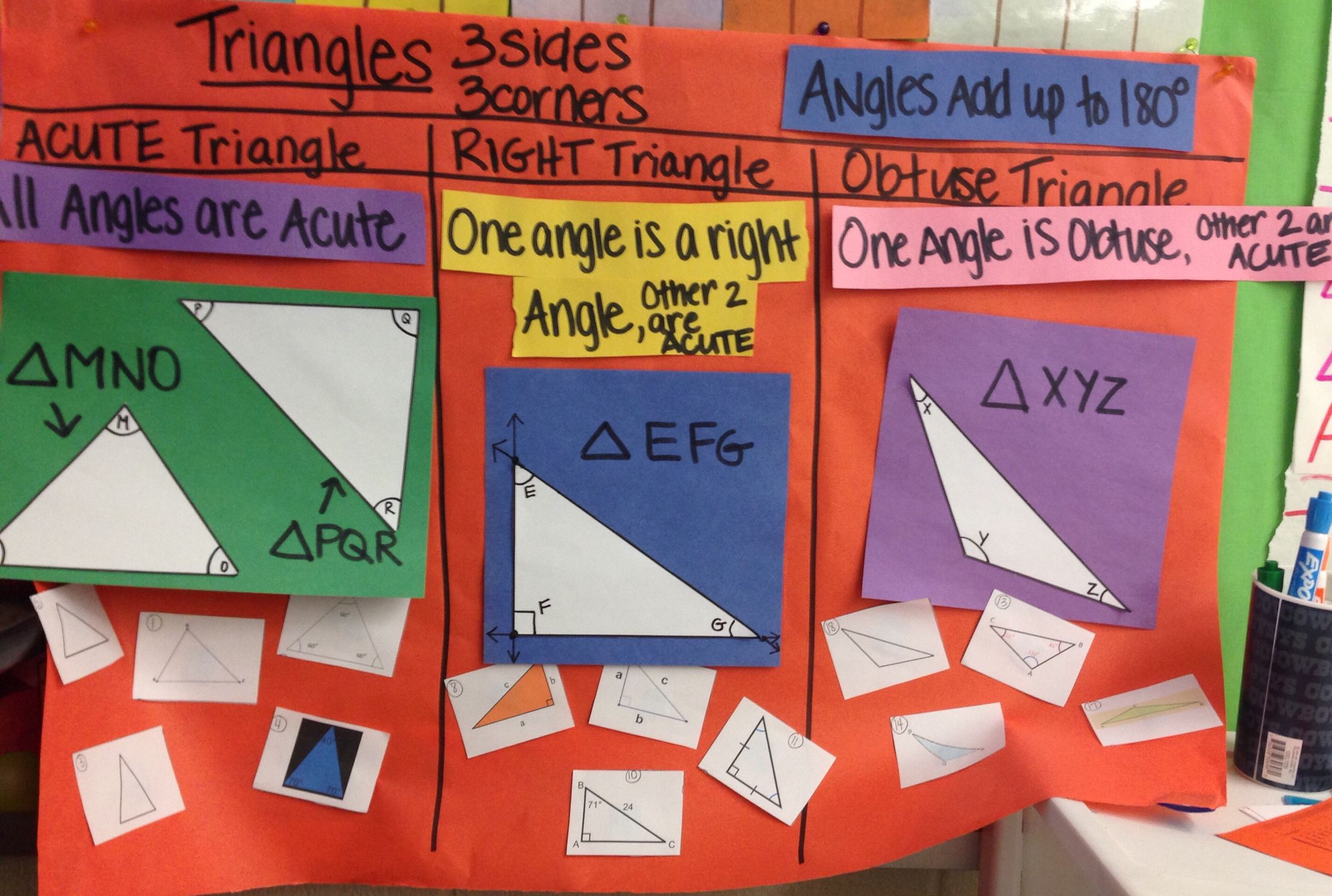 Types Of Triangles Anchor Chart That I Made With My