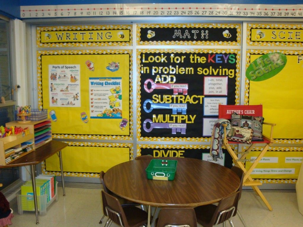 The Organized Classroom | Bulletin board, Board and School