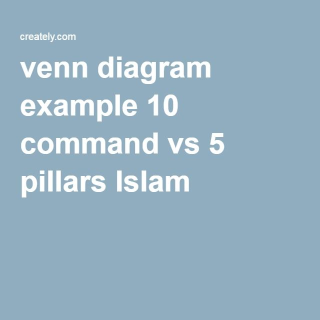 Venn Diagram Example 10 Command Vs 5 Pillars Islam Judaism