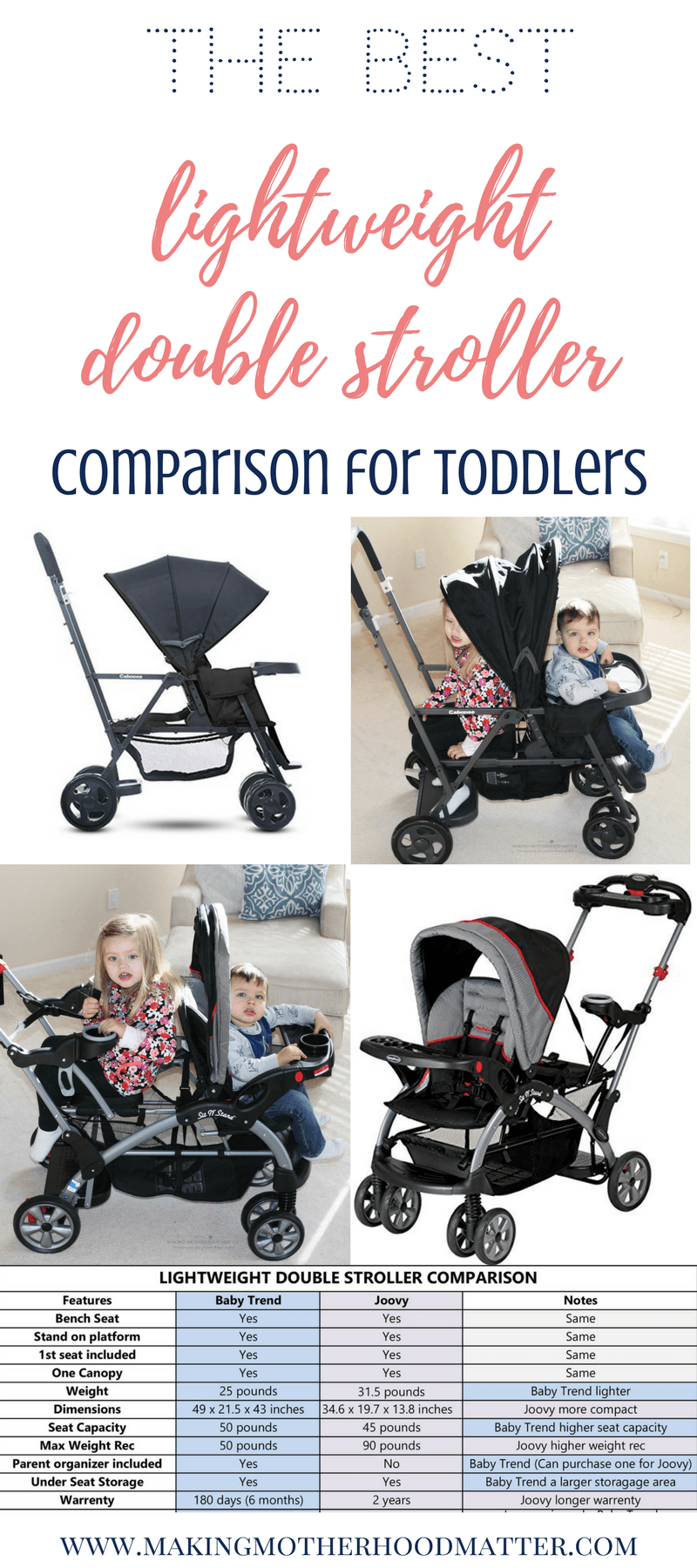 The Best Lightweight Double Stroller Comparison For Toddlers Best