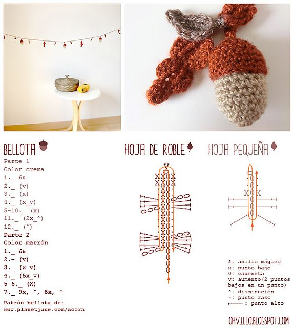 Ravelry: Amigurumi acorn garland free crochet pattern by Cristina ...