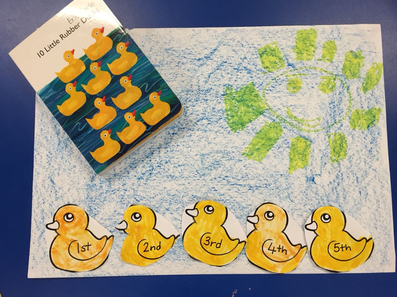 Ordinal Numbers We Read 10 Little Rubber Ducks By Eric Carle Then We Ordered The Ordinal Number Ducks Kindergarten Classroom Teaching Math Eric Carle