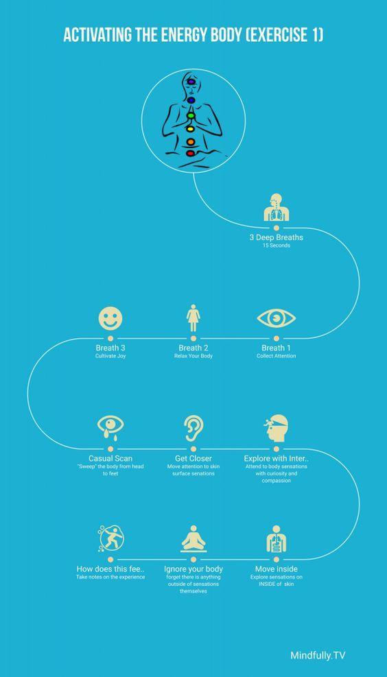 Light Body Meditation Different Types Of Meditation Guided Meditation Types Of Meditation