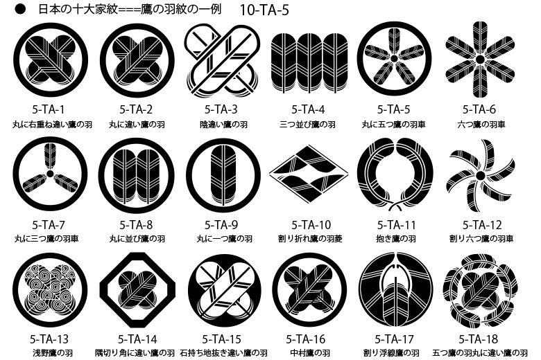 十大家紋 鷹の羽紋の一例 家紋 雑学 デザイン
