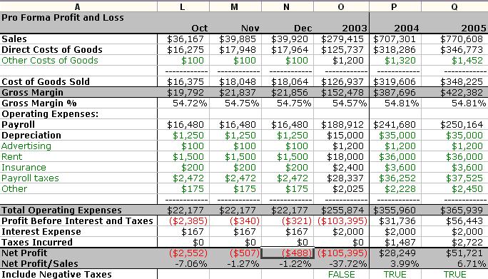 Revenue Spreadsheet Template from i.pinimg.com