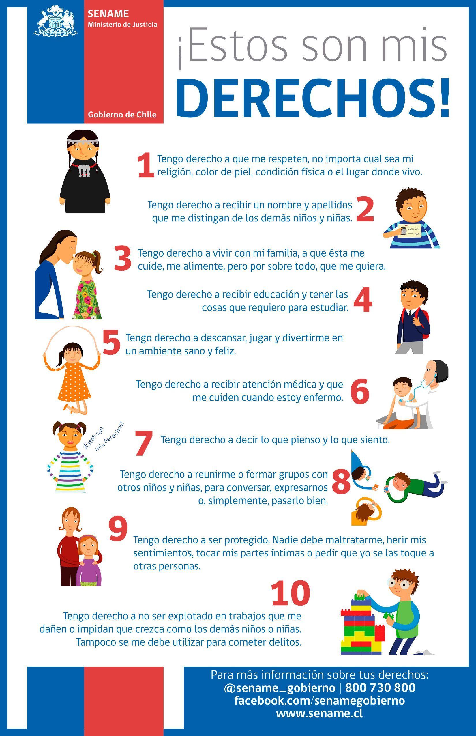Resultado De Imagen Para Afiche Derecho De Los Ninos En Chile Derechos De Los Ninos Imagenes De Los Derechos Derechos Humanos Para Ninos