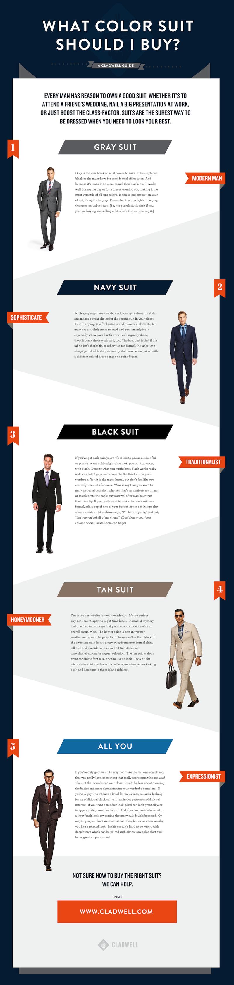 What Color Suit Should I Buy? - Men's Suit Coloring Guide Repin & Follow my pins for a FOLLOWBACK!