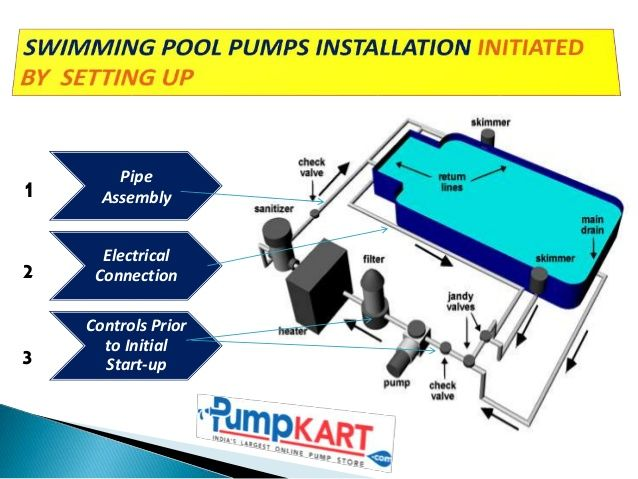 Plumbing Diagram For Pool Swimming Pool Pumps Installation Initiated By Setting Up To Pool Pump System Plumbing Dia Pool Pump Pool Construction Swimming Pools