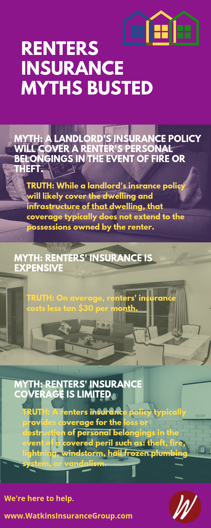 Homeowners Insurance in Austin, Texas Renters insurance