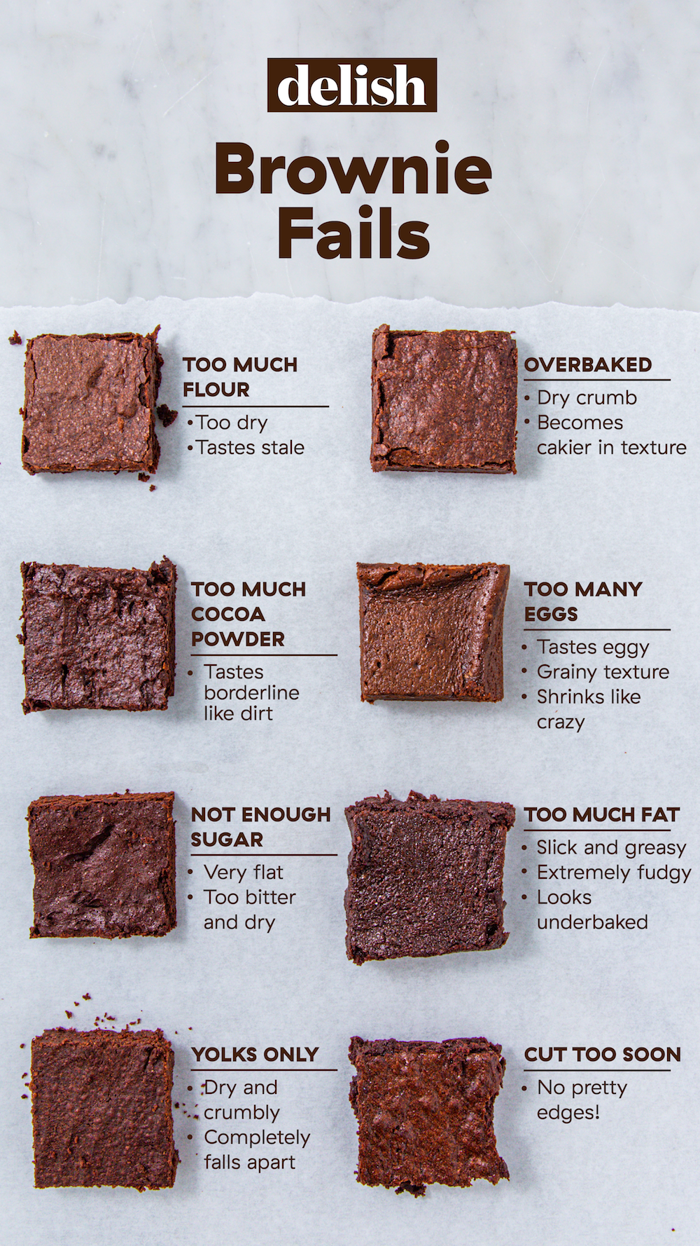 Above is our handy guide to save you from our mishaps so you can make perfect homemade (chewy, fudgy, cakey, or gluten-free!) brownies. Save it for forever and make all of our cocoa-filled misery worth it. Please? Get the full details at Delish.com. #delish #easy #brownie #browniefails #chart #cheatsheet #Info #infographic #whatnottodo