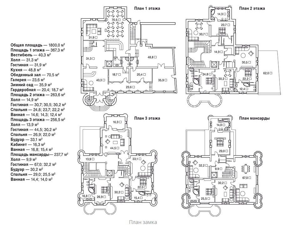 Garibaldi Castle Floor Plan Castle Floor Plan How To Plan Floor Plans