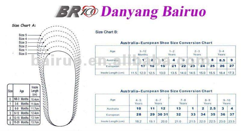 Month Old Shoe Size Australia