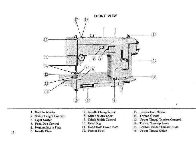 My Sewing Machine Sears Kenmore 40 Sewing Inspiration Beauteous Sears Kenmore Sewing Machine 5186