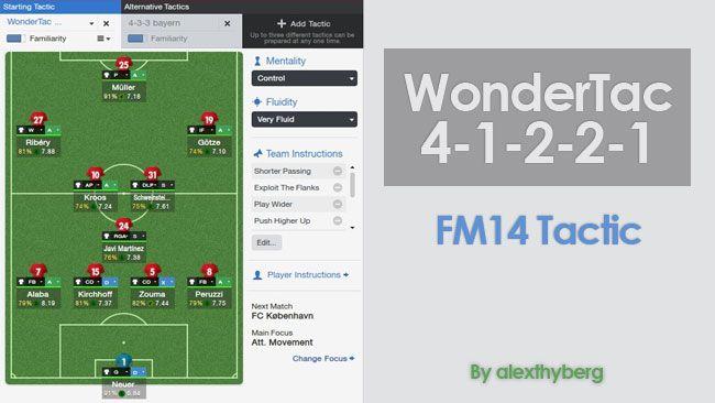 WonderTac 4-1-2-2-1