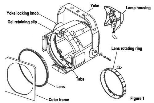Image Result For Par Can Light Diagram