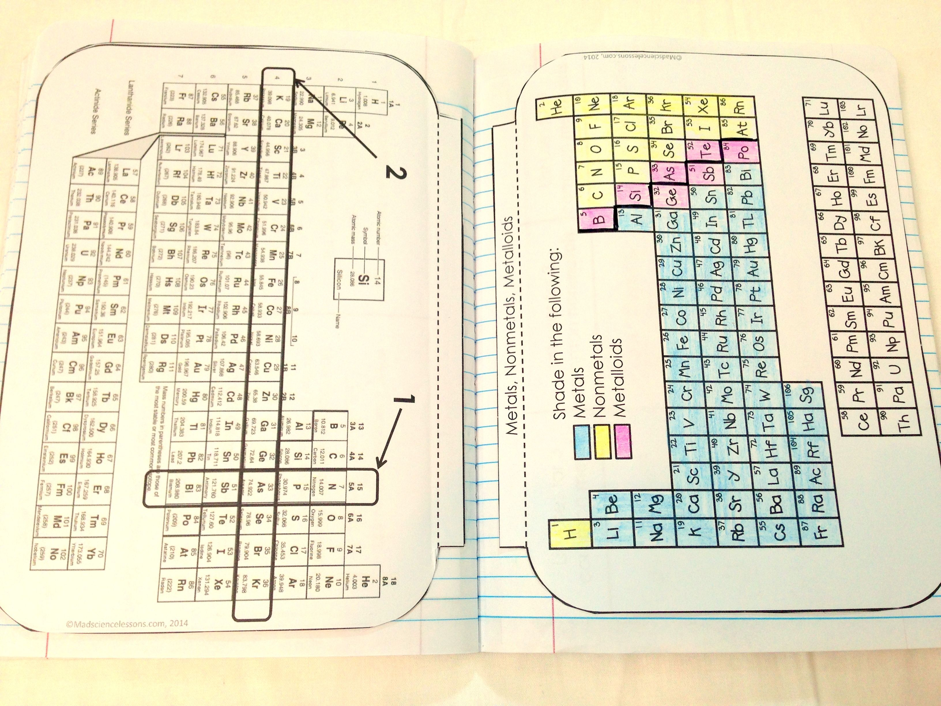 Chemistry interactive notebook pages periodic table chemistry chemistry interactive notebook pages gamestrikefo Images