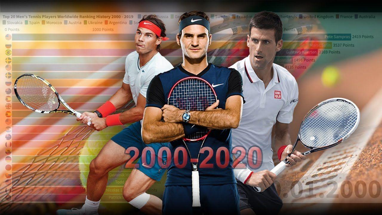 Top 20 Men S Tennis Players Worldwide Ranking History 2000 2020 Tennis Players Mens Tennis Players