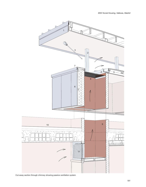 Architecture In Detail Ii Graham Bizley