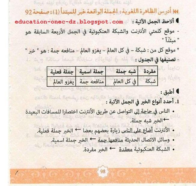 حل تطبيقات صفحة 92 الجملة الواقعة خبر للمبتدا من كتاب اللغة العربية للسنة الرابعة متوسط الجيل الثاني Honda Scrambler Education