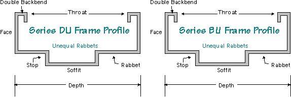 Door Frame Terms Rabbet Soffit Face Stop  sc 1 st  Pinterest & Door Frame Terms: Rabbet Soffit Face Stop | Terminology | Pinterest