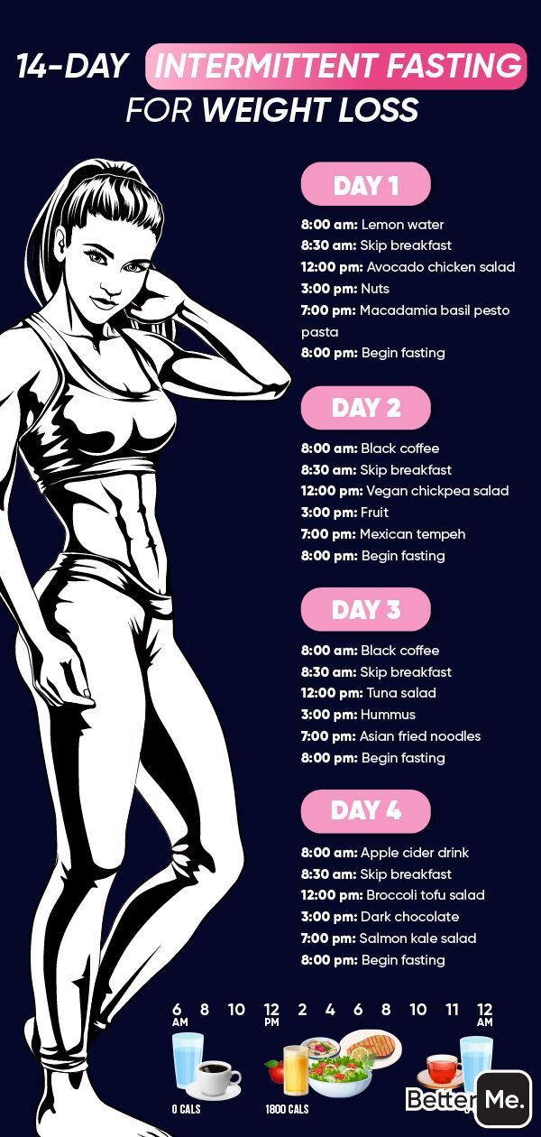 💪🥑Tried all diets and exercises in the world? 😍All you need is this easy-to-follow plan