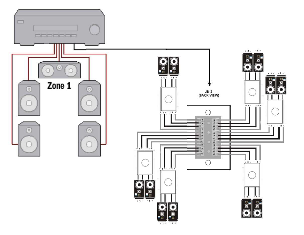 Home Speaker Diagram