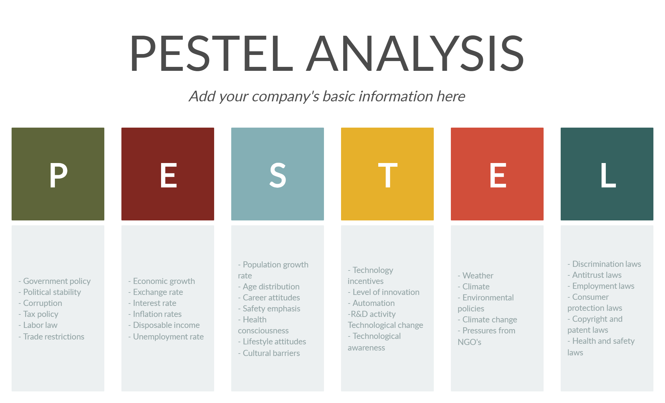 Demo Start in 2020 Pestel analysis, Pestle analysis