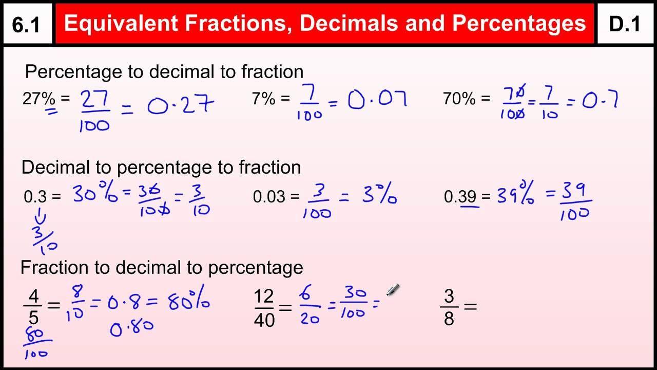 61 Equivalent Fractions, Decimals, Percentagesbasic Maths Core Skills