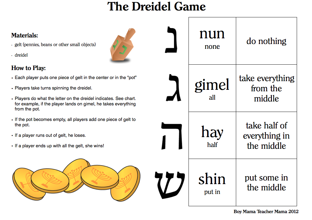 image regarding How to Play the Dreidel Game Printable named Pin upon Young children Non-Christian Spiritual Trip Functions