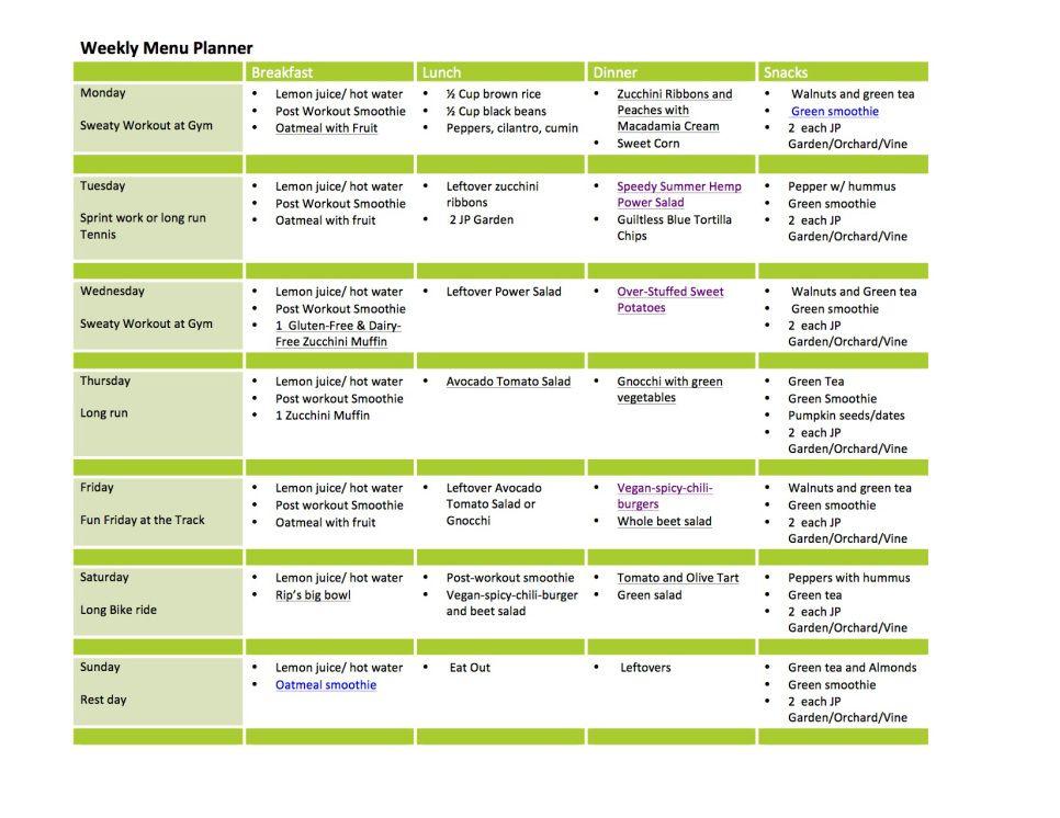 Vegan Meal Plan Vegan Meal Plans Vegan Bodybuilding Weekly Menu Planners