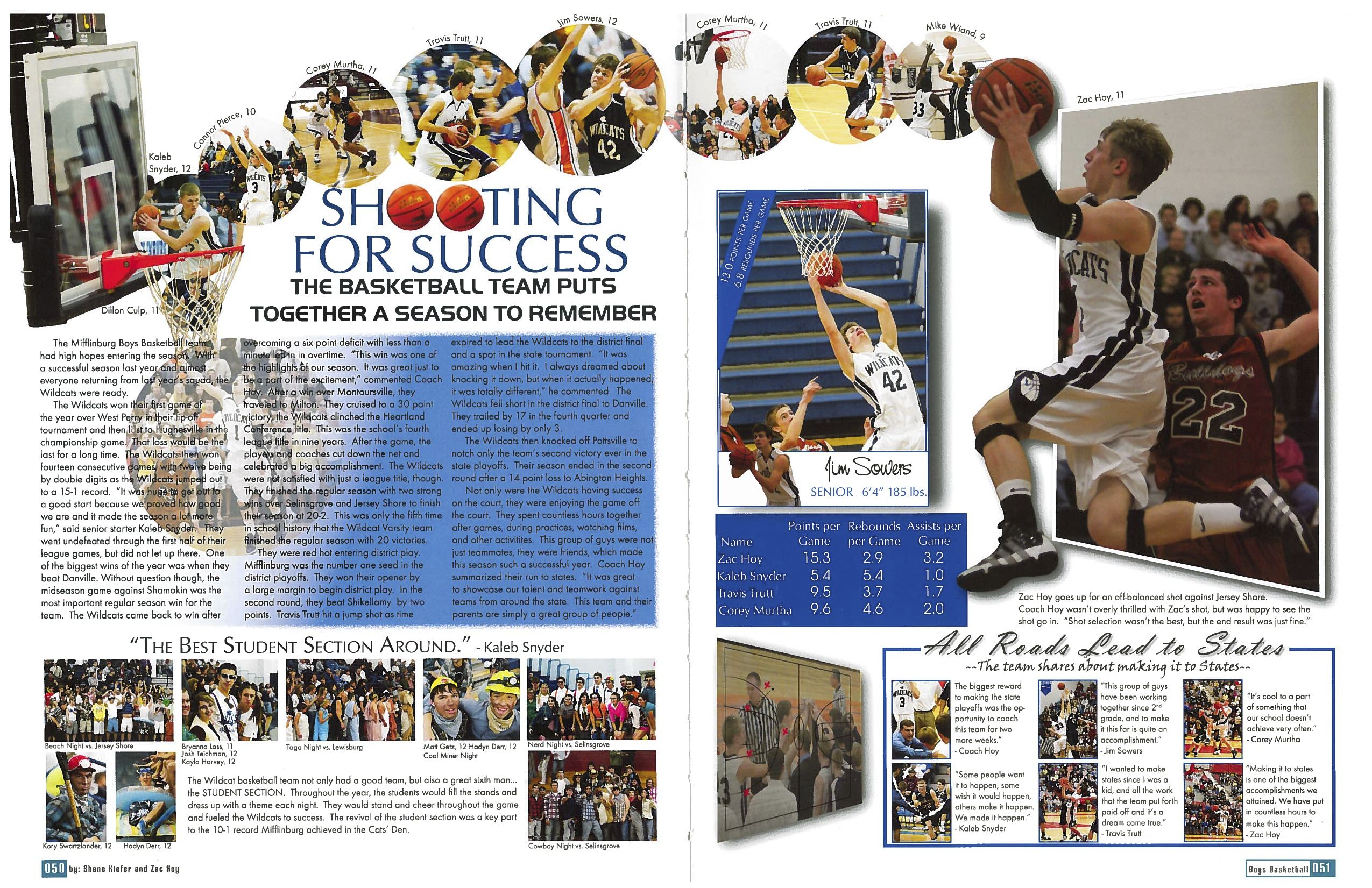 Image Result For Basketball Spread Yearbook Yearbook Pinterest