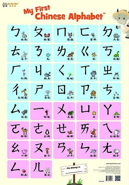Description My First Chinese Alphabet Wall Chart features colorful