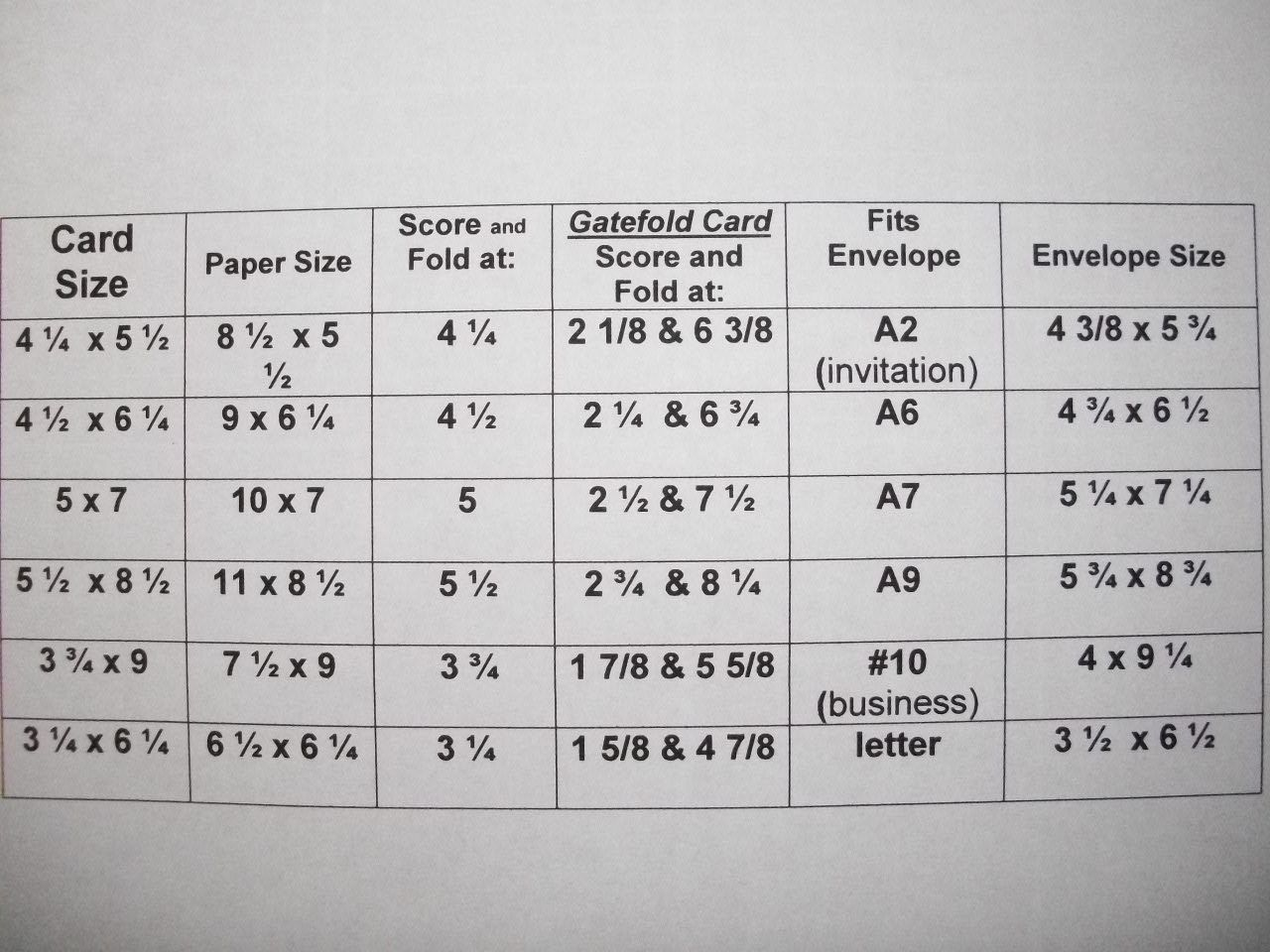 Card Size Chart Gatefold Cards Card Envelopes Card Sizes